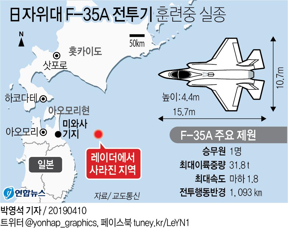 """日 """"실종 F-35A 자위대 전투기는 추락한 것""""…세계 첫 사례(종합) - 1"""