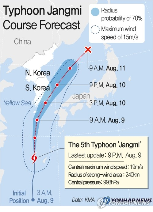 Typhoon Jangmi Course Forecast