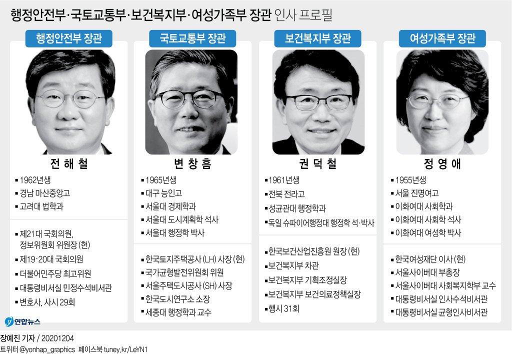 [그래픽] 행정안전부·국토교통부·보건복지부·여성가족부 장관 인사 프로필