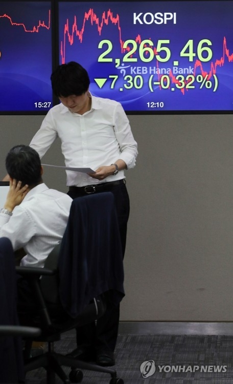 (LEAD) S. Korean stocks end lower on institutional selling - 1