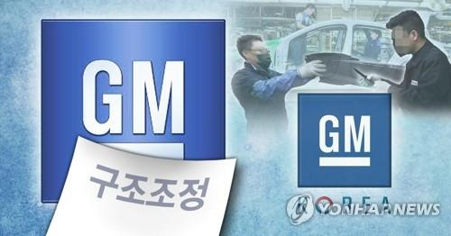 (2nd LD) KDB backs GM Korea's R&D separation plan - 1