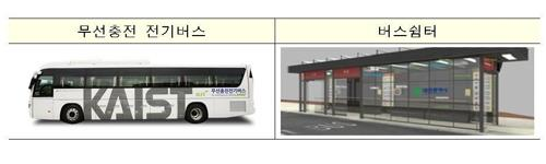 A wireless-charging electric bus (L) and a smart bus stop, seen in these images from the Ministry of Land, Infrastructure and Transport, are some of the planned new features for Daejeon in the themed smart city project. (Yonhap)