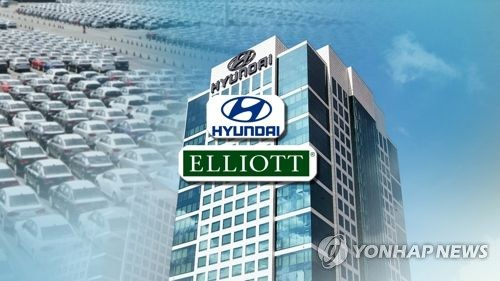 Overseas pension funds support Hyundai's dividend plan