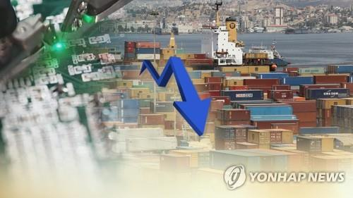 S. Korean reliance on foreign markets for growth hit 4-year high in 2018 - 1