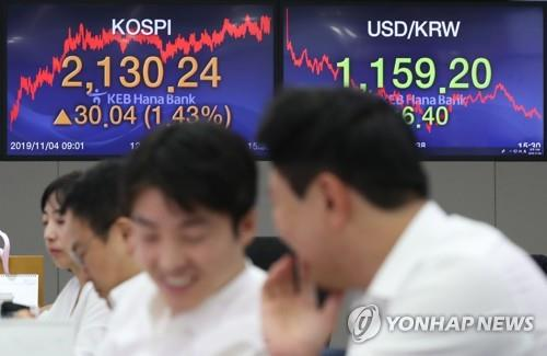 Korean won jumps on U.S.-China trade optimism - 1