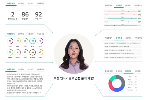 "Genesis Lab's ""Viewinter HR Solution,"" an artificial intelligence video analysis solution for the hiring process, is shown in this captured image provided by the company on Nov. 22, 2019. (PHOTO NOT FOR SALE) (Yonhap)"