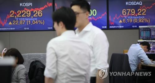 An electronic signboard at KEB Hana Bank in Seoul shows the benchmark Korea Composite Stock Price Index (KOSPI) up 1.04 percent to close at 2,229.26 points on Jan. 13, 2020. (Yonhap)