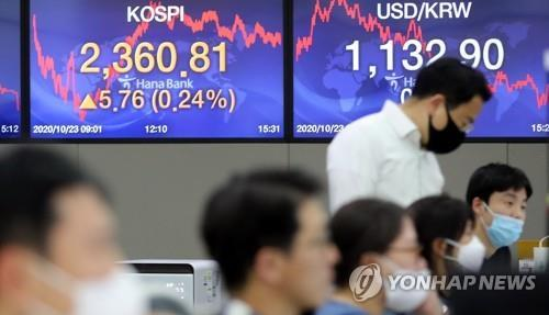 Seoul shares likely to move in tight range next week amid virus resurgence