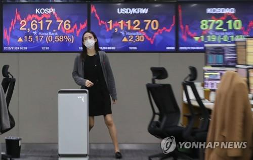 (LEAD) Seoul stocks close at all-time high on extended foreign buying