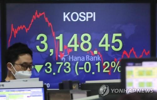 Electronic signboard at a Hana Bank dealing room in Seoul show the benchmark Korea Composite Stock Price Index (KOSPI) closed at 3,148.45 on Jan. 11, 2021, down 3.73 points or 0.12 percent from the previous session's close. (Yonhap)