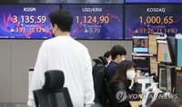 (LEAD Seoul stocks inch up amid valuation pressure, KOSDAQ closes at 21-year high