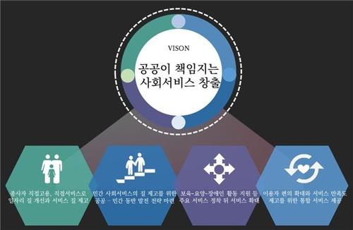 서울시 사회서비스원 비전 [서울시 제공]