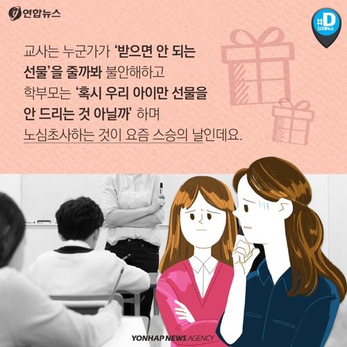 [카드뉴스] 스승의 날 선물, 어떻게 해야 하나요? - 3