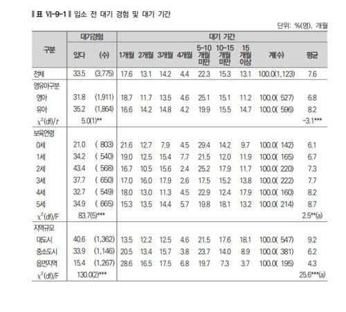 [육아정책연구소 제공]