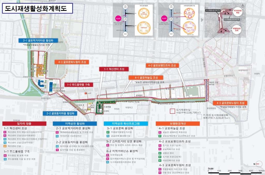 도시재생 활성화 계획