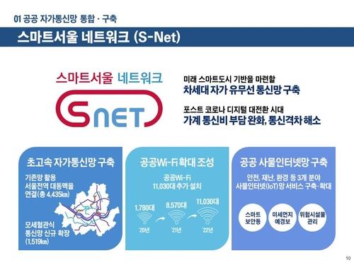 서울시 스마트서울 네트워크 S-Net