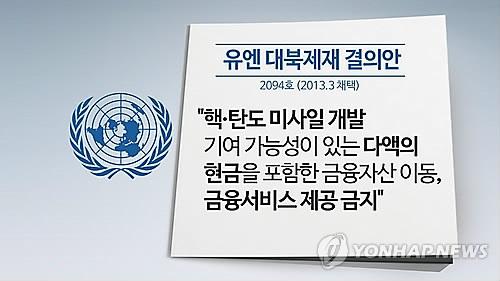 유엔 대북 제재 결의안 2094호