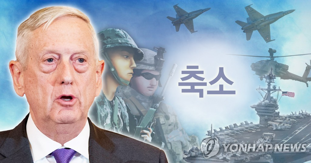 This graphic image shows an EPA photo of U.S. Defense Secretary Jim Mattis. (Yonhap)