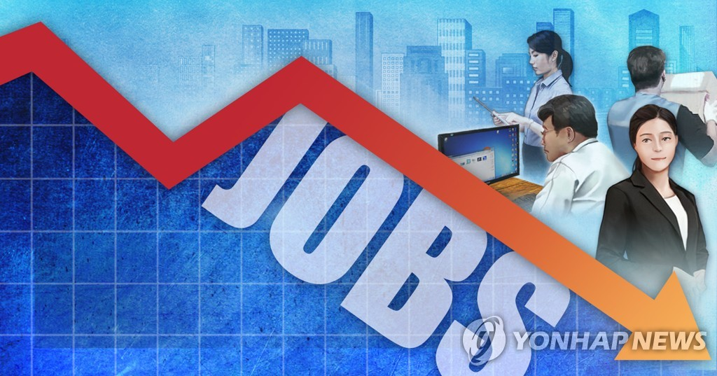 S. Korea's employment-to-GDP ratio marks lowest in 2018 - 1