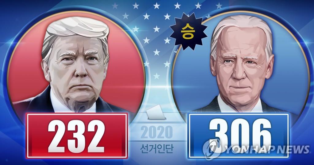 미국 의회, 조 바이든 대통령 당선 확정 (PG)