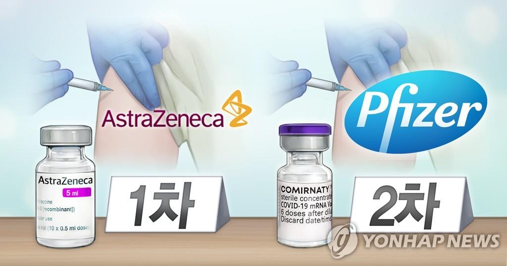 백신 교차 접종 (PG)