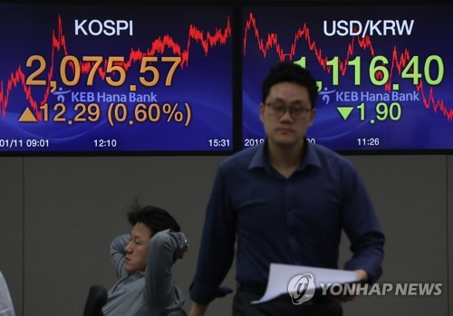 Seoul shares likely to move in tight range next week on uncertainties