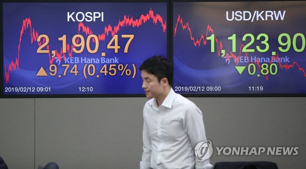 (LEAD) Seoul shares close 0.45 pct higher on wait-and-see stance - 1