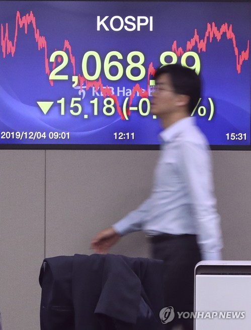 (LEAD) Seoul stocks down for 2nd day on continued foreign sell-off