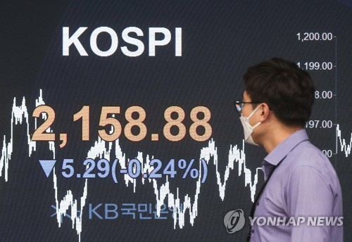(LEAD) Seoul stocks down for 2nd day on economic recovery concerns