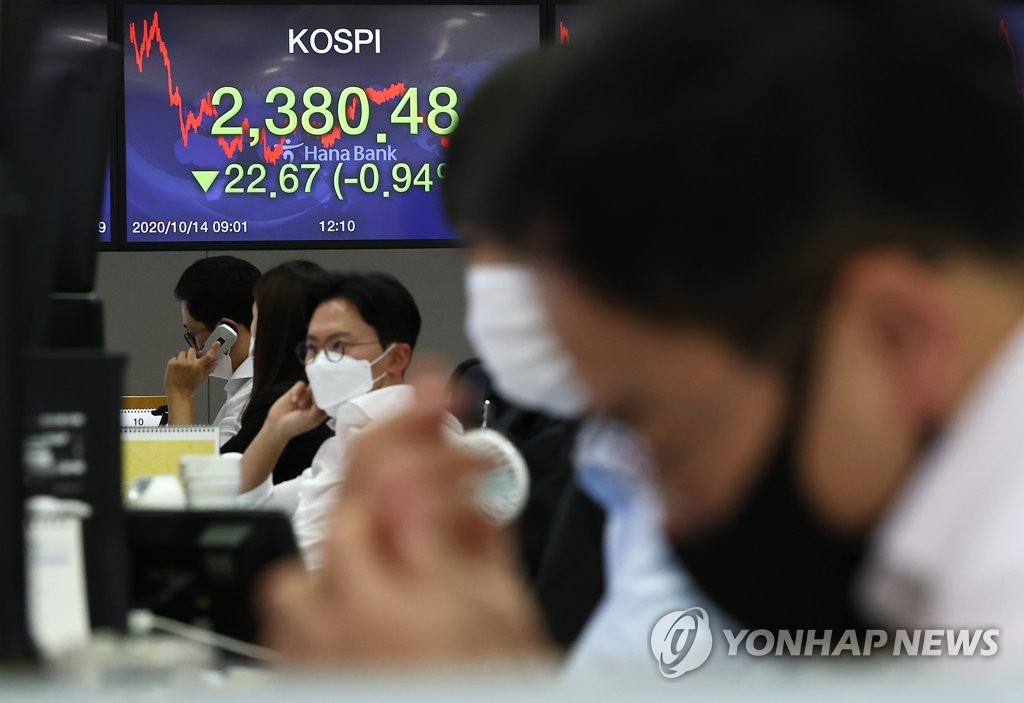 A screen at a Hana Bank dealing room in Seoul shows the benchmark Korea Composite Stock Price Index (KOSPI) closed at 2,380.48 on Oct. 14, 2020, down 22.67 points, or 0.94 percent, from the previous session's close. (Yonhap)