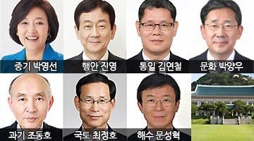 '3·8 개각' 文정부 최대폭…집권 3년차 쇄신·국정동력 승부수